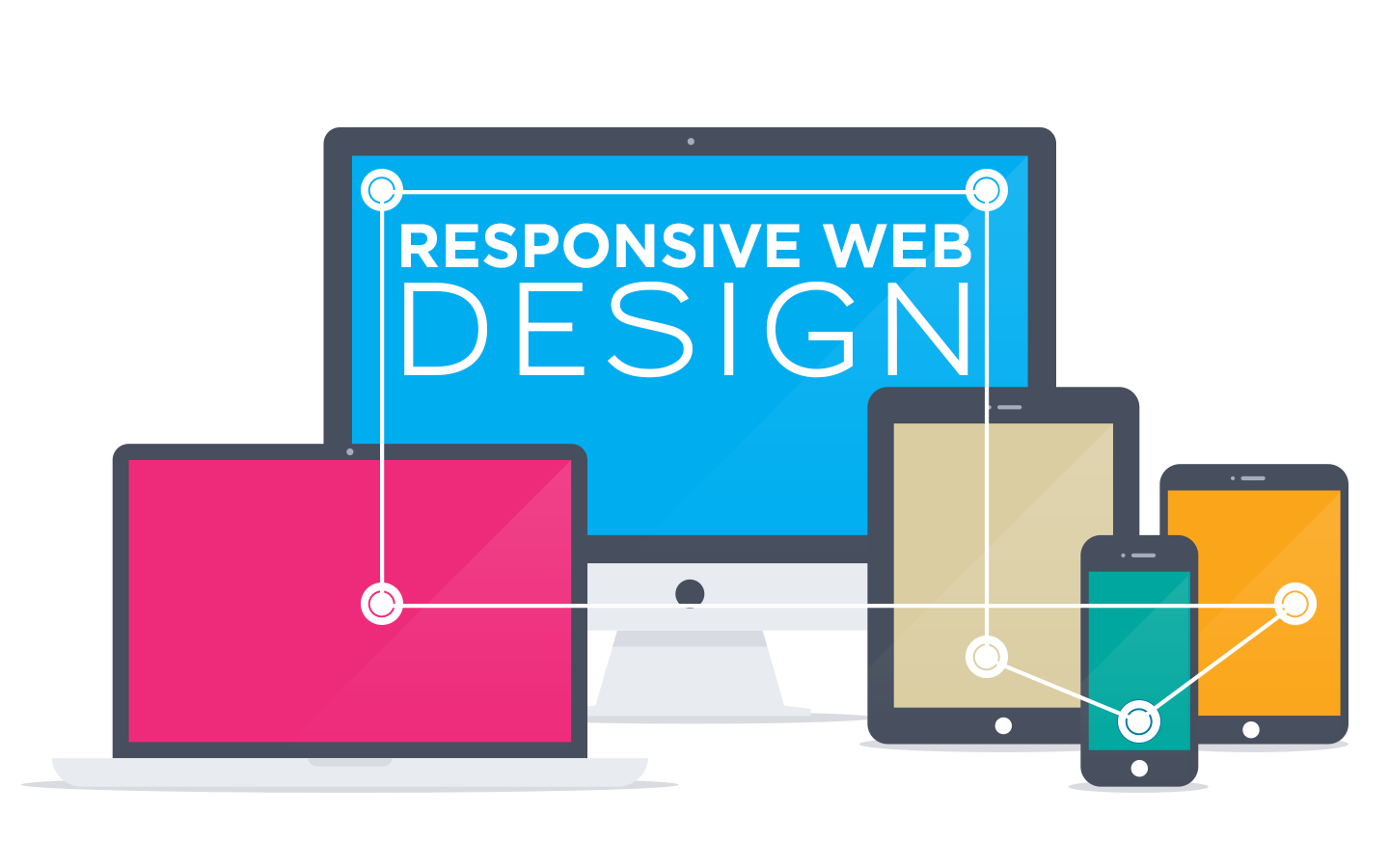 Why do I need a responsive website for my business?